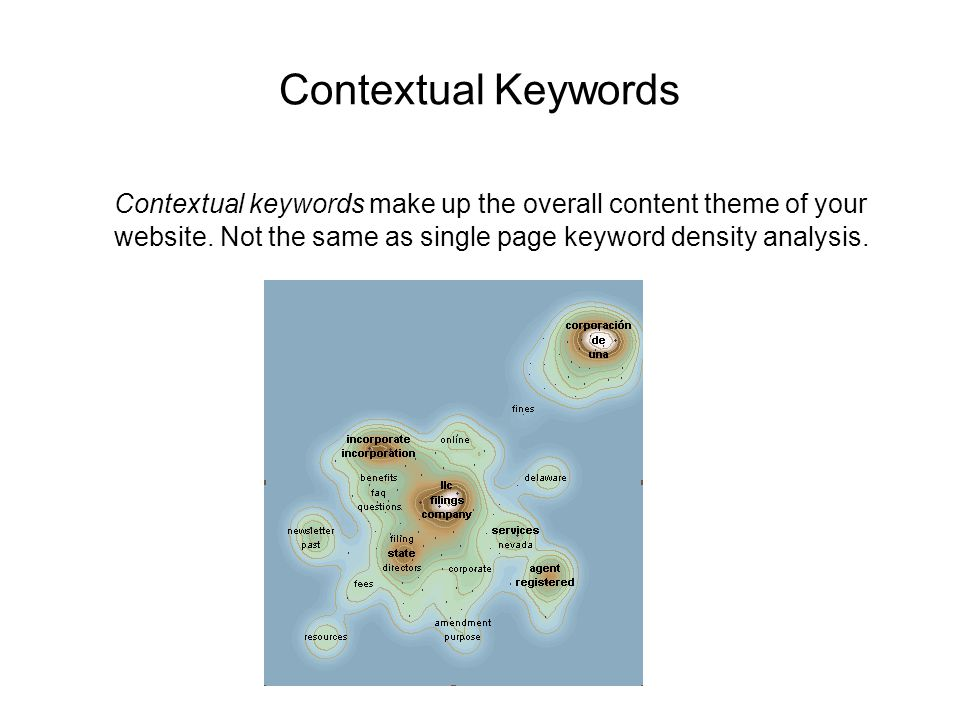 Contextual Keywords Contextual keywords make up the overall content theme of your website. Not the same as single page keyword density analysis.