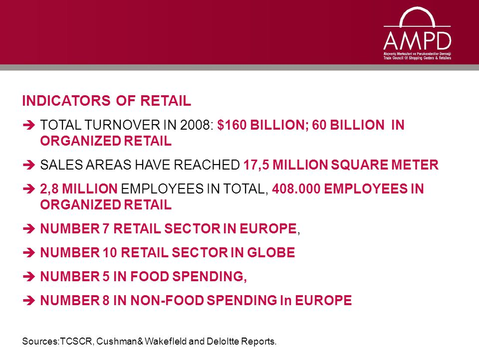 INDICATORS OF RETAIL  TOTAL TURNOVER IN 2008: $160 BILLION; 60 BILLION IN ORGANIZED RETAIL  SALES AREAS HAVE REACHED 17,5 MILLION SQUARE METER  2,8 MILLION EMPLOYEES IN TOTAL, 408.000 EMPLOYEES IN ORGANIZED RETAIL  NUMBER 7 RETAIL SECTOR IN EUROPE,  NUMBER 10 RETAIL SECTOR IN GLOBE  NUMBER 5 IN FOOD SPENDING,  NUMBER 8 IN NON-FOOD SPENDING In EUROPE Sources:TCSCR, Cushman& WakefIeld and DeloItte Reports.