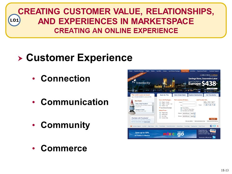 CREATING CUSTOMER VALUE, RELATIONSHIPS, AND EXPERIENCES IN MARKETSPACE CREATING AN ONLINE EXPERIENCE LO1 Communication Commerce Community  Customer Experience Connection 18-13