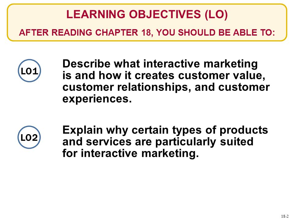 LEARNING OBJECTIVES (LO) AFTER READING CHAPTER 18, YOU SHOULD BE ABLE TO: LO2 Explain why certain types of products and services are particularly suited for interactive marketing.