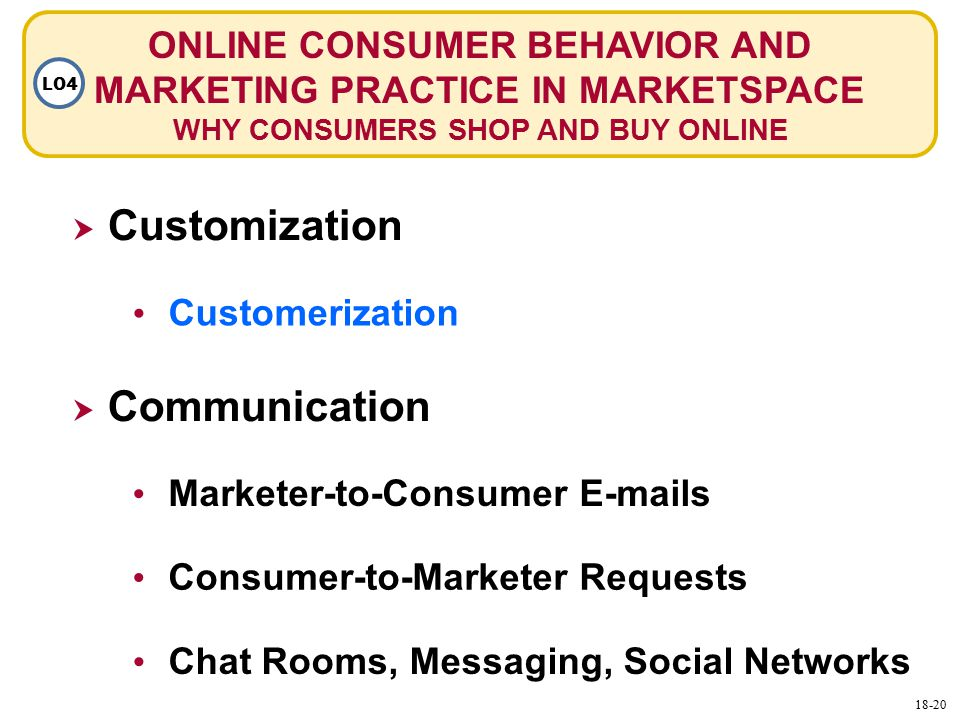 ONLINE CONSUMER BEHAVIOR AND MARKETING PRACTICE IN MARKETSPACE WHY CONSUMERS SHOP AND BUY ONLINE LO4  Communication Chat Rooms, Messaging, Social Networks  Customization Customerization Marketer-to-Consumer E-mails Consumer-to-Marketer Requests 18-20