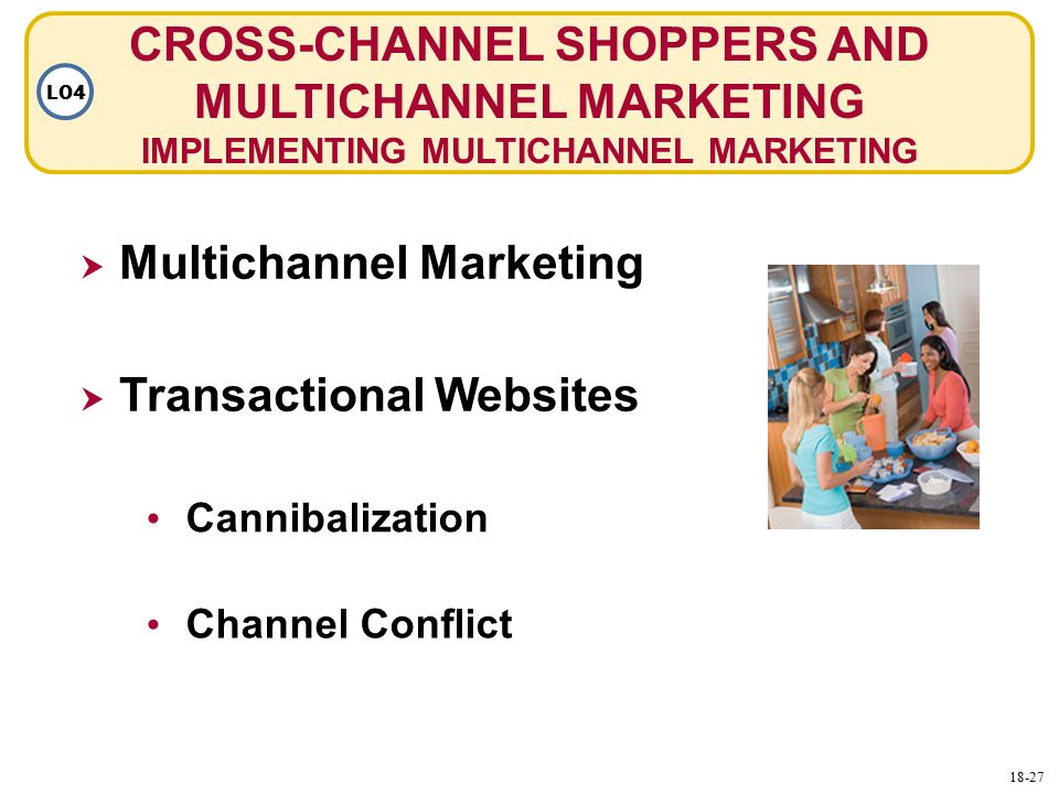 CROSS-CHANNEL SHOPPERS AND MULTICHANNEL MARKETING IMPLEMENTING MULTICHANNEL MARKETING  Transactional Websites Cannibalization Channel Conflict  Multichannel Marketing LO4 18-27