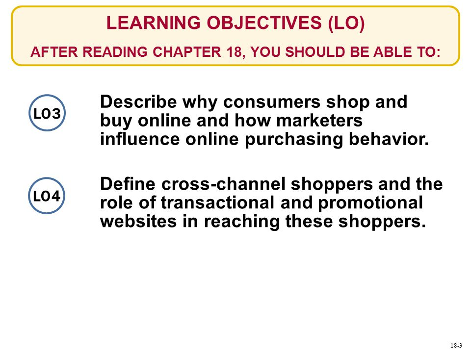 LO4 Define cross-channel shoppers and the role of transactional and promotional websites in reaching these shoppers.