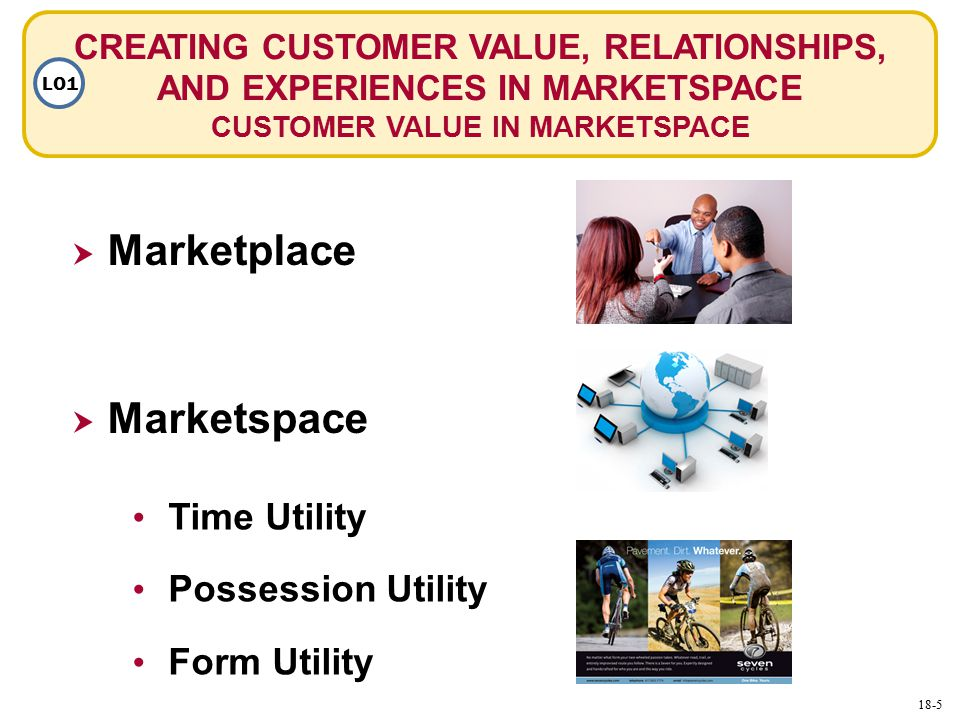 CREATING CUSTOMER VALUE, RELATIONSHIPS, AND EXPERIENCES IN MARKETSPACE CUSTOMER VALUE IN MARKETSPACE LO1  Marketplace  Marketspace Form Utility Possession Utility Time Utility 18-5