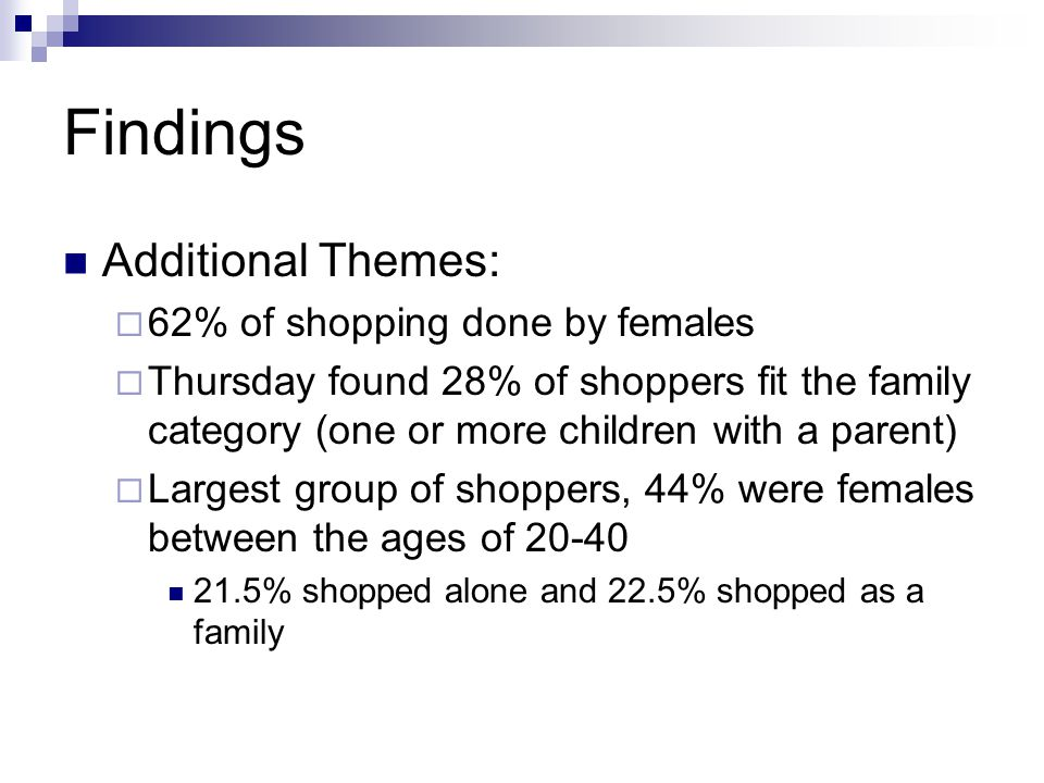 Findings Additional Themes:  62% of shopping done by females  Thursday found 28% of shoppers fit the family category (one or more children with a parent)  Largest group of shoppers, 44% were females between the ages of 20-40 21.5% shopped alone and 22.5% shopped as a family