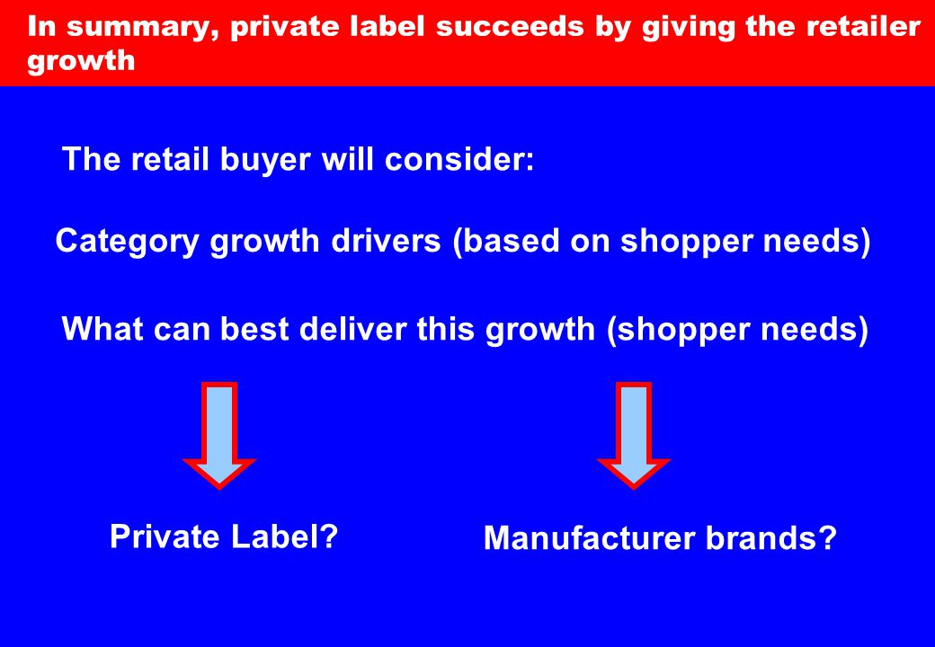 12 In summary, private label succeeds by giving the retailer growth Category growth drivers (based on shopper needs) The retail buyer will consider: What can best deliver this growth (shopper needs) Private Label.