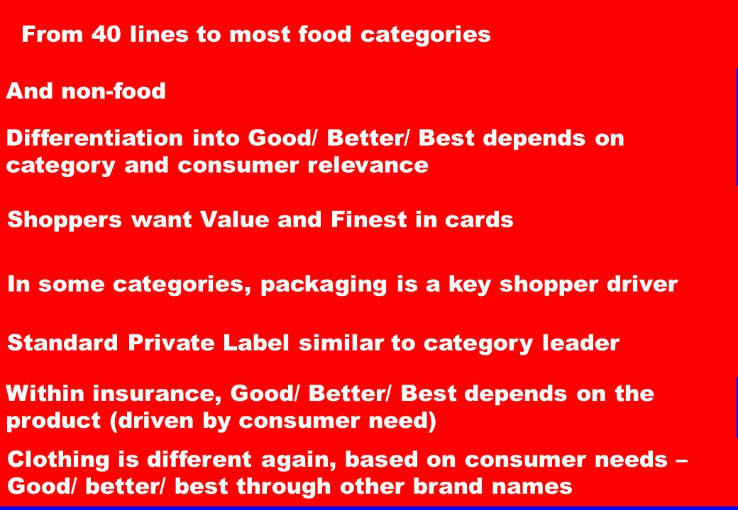 5 From 40 lines to most food categories And non-food Differentiation into Good/ Better/ Best depends on category and consumer relevance Shoppers want Value and Finest in cards In some categories, packaging is a key shopper driver Standard Private Label similar to category leader Within insurance, Good/ Better/ Best depends on the product (driven by consumer need) Clothing is different again, based on consumer needs – Good/ better/ best through other brand names