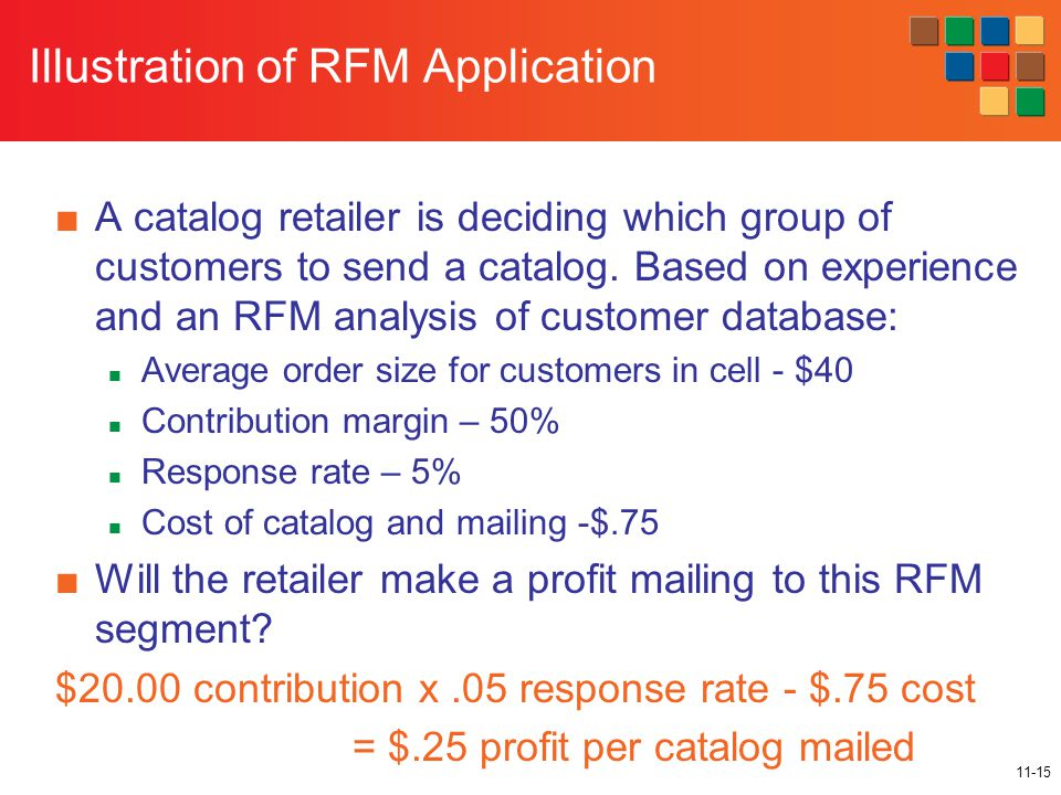 11-15 Illustration of RFM Application ■A catalog retailer is deciding which group of customers to send a catalog.