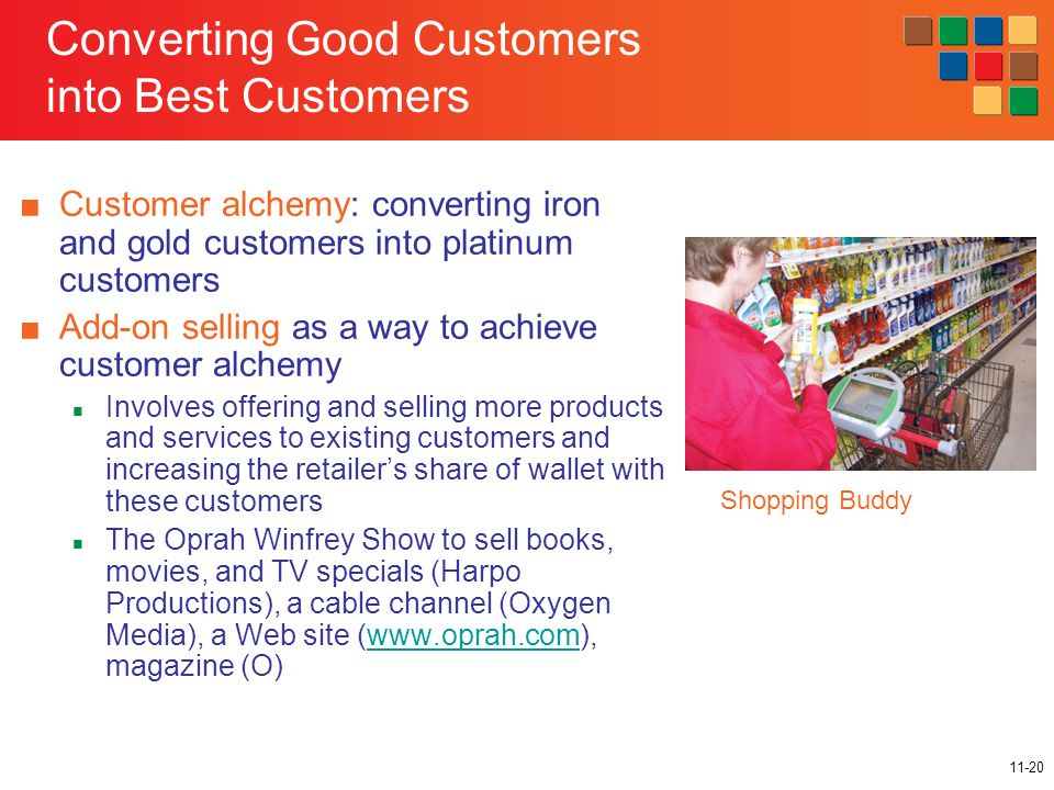 11-20 Converting Good Customers into Best Customers ■Customer alchemy: converting iron and gold customers into platinum customers ■Add-on selling as a way to achieve customer alchemy Involves offering and selling more products and services to existing customers and increasing the retailer's share of wallet with these customers The Oprah Winfrey Show to sell books, movies, and TV specials (Harpo Productions), a cable channel (Oxygen Media), a Web site (www.oprah.com), magazine (O)www.oprah.com Shopping Buddy