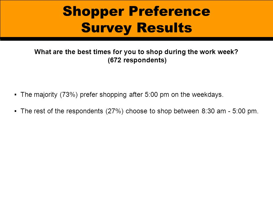 Shopper Preference Survey Results What are the best times for you to shop during the work week? (672 respondents) ▪ The majority (73%) prefer shopping