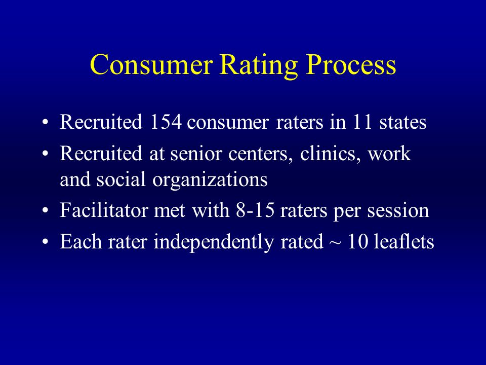 Consumer Rating Process Recruited 154 consumer raters in 11 states Recruited at senior centers, clinics, work and social organizations Facilitator met with 8-15 raters per session Each rater independently rated ~ 10 leaflets