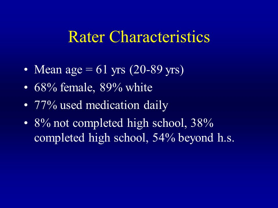 Rater Characteristics Mean age = 61 yrs (20-89 yrs) 68% female, 89% white 77% used medication daily 8% not completed high school, 38% completed high school, 54% beyond h.s.