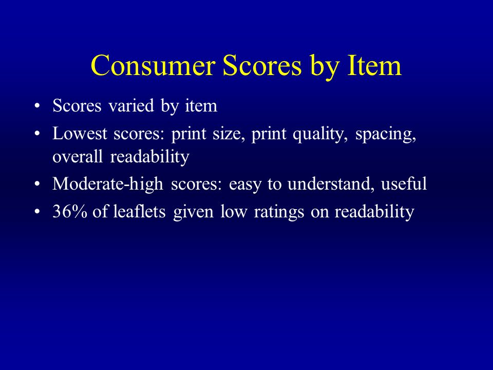 Consumer Scores by Item Scores varied by item Lowest scores: print size, print quality, spacing, overall readability Moderate-high scores: easy to understand, useful 36% of leaflets given low ratings on readability
