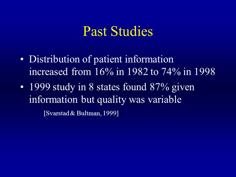 Past Studies Distribution of patient information increased from 16% in 1982 to 74% in 1998 1999 study in 8 states found 87% given information but qual
