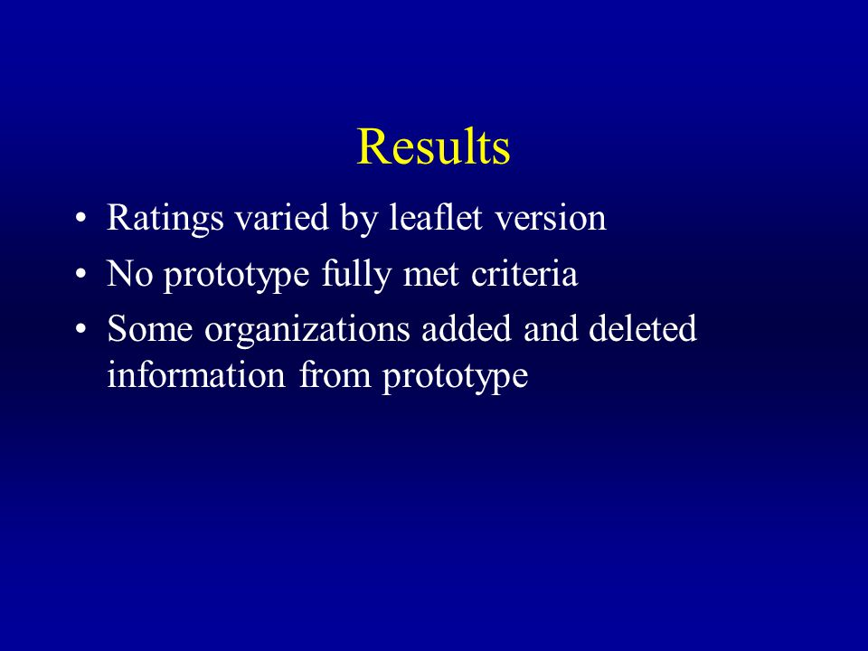 Results Ratings varied by leaflet version No prototype fully met criteria Some organizations added and deleted information from prototype