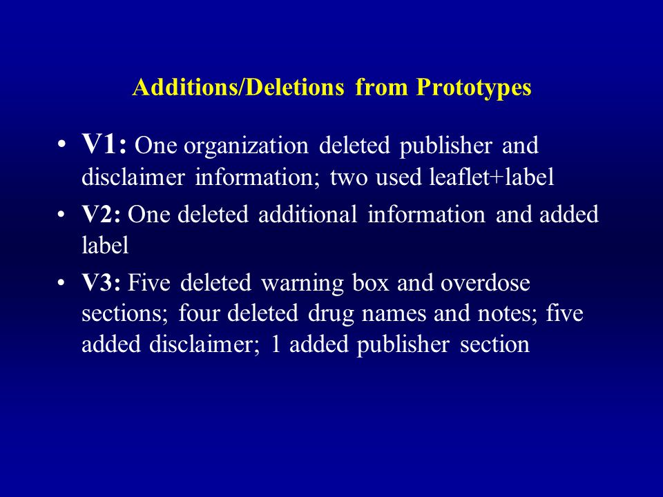 Additions/Deletions from Prototypes V1: One organization deleted publisher and disclaimer information; two used leaflet+label V2: One deleted additional information and added label V3: Five deleted warning box and overdose sections; four deleted drug names and notes; five added disclaimer; 1 added publisher section