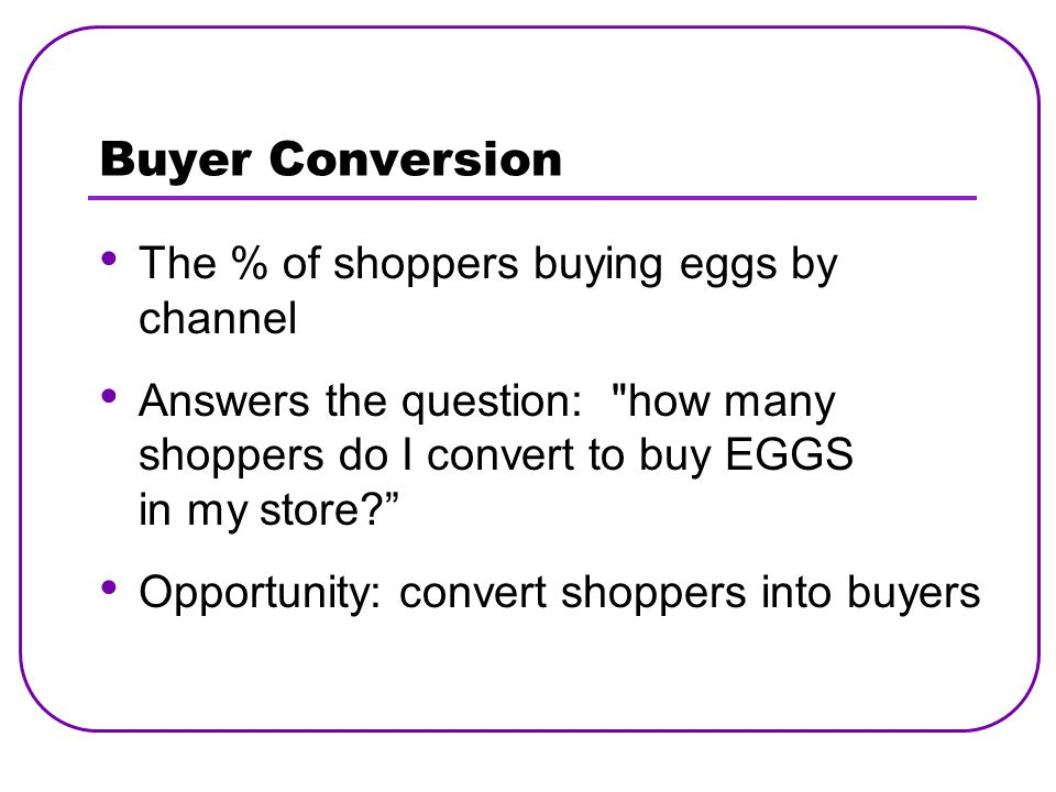 Buyer Conversion The % of shoppers buying eggs by channel Answers the question: how many shoppers do I convert to buy EGGS in my store? Opportunity: convert shoppers into buyers