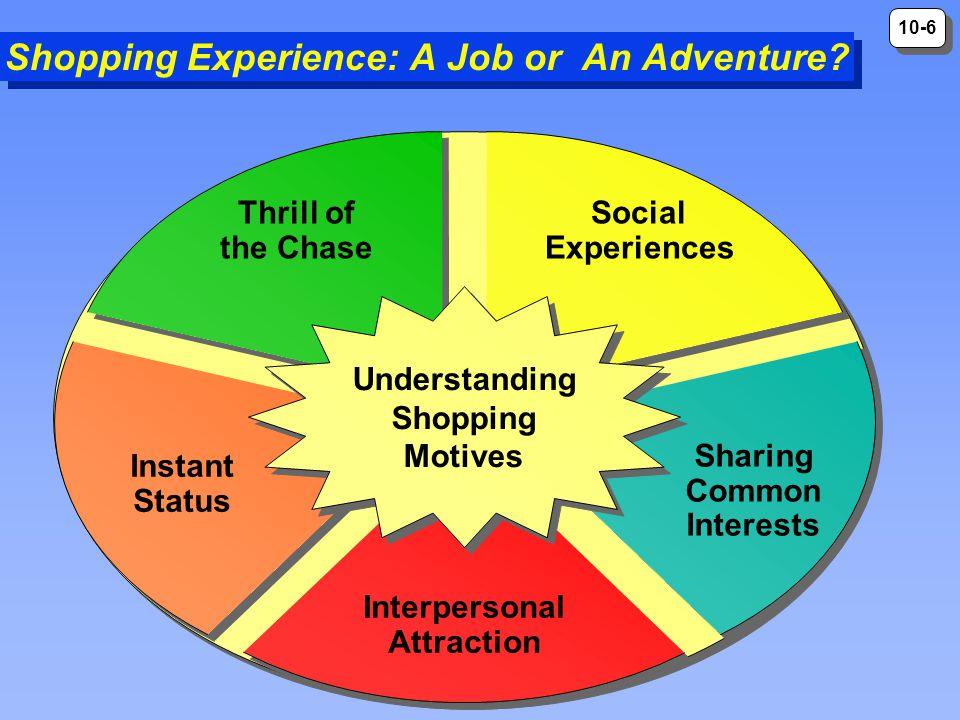 10-7 Shopping Experience: A Job or An Adventure.