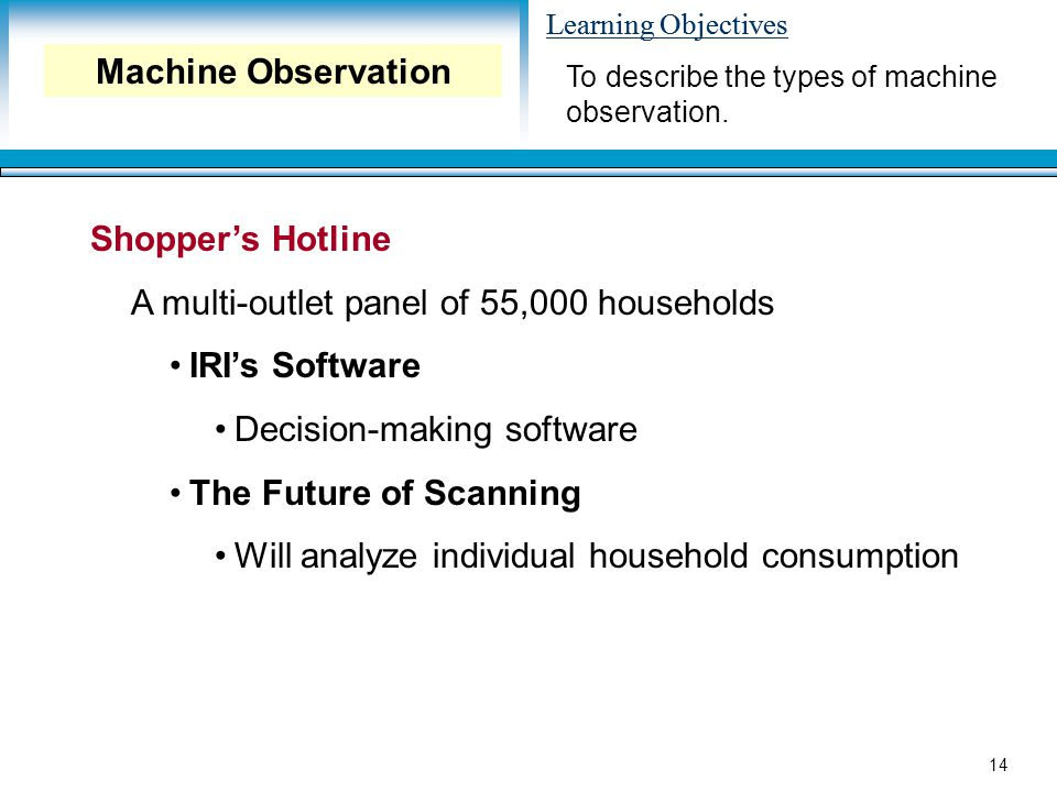 Learning Objectives 14 Shopper's Hotline A multi-outlet panel of 55,000 households IRI's Software Decision-making software The Future of Scanning Will analyze individual household consumption To describe the types of machine observation.