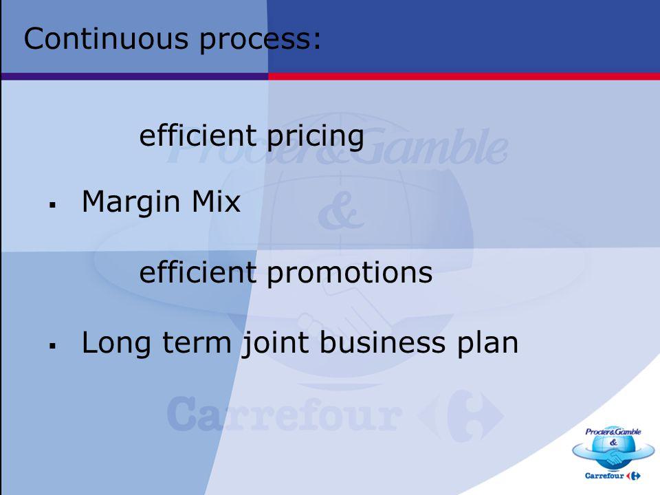 Continuous process: efficient pricing  Margin Mix efficient promotions  Long term joint business plan