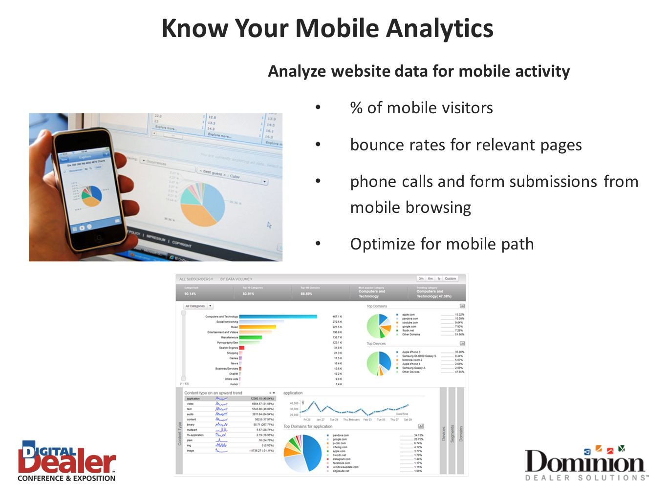 Analyze website data for mobile activity % of mobile visitors bounce rates for relevant pages phone calls and form submissions from mobile browsing Optimize for mobile path Know Your Mobile Analytics