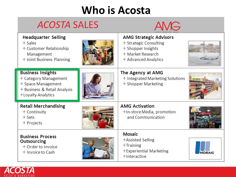 ACOSTA SALES Headquarter Selling Sales Customer Relationship Management Joint Business Planning AMG Strategic Advisors Strategic Consulting Shopper In