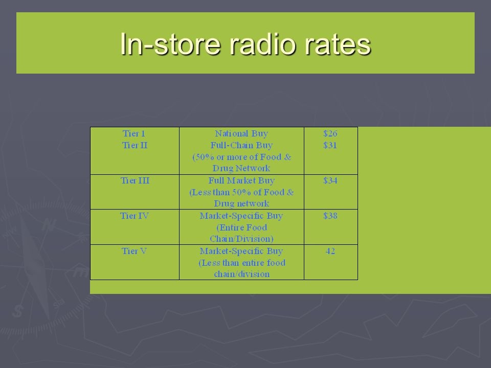 In-Store radio  In-store radio is a broadcast for a particular advertiser that is played over the entire store  They are digital satellite technology the delivers the advertisers message on an average of 12 times daily from opening till closing.