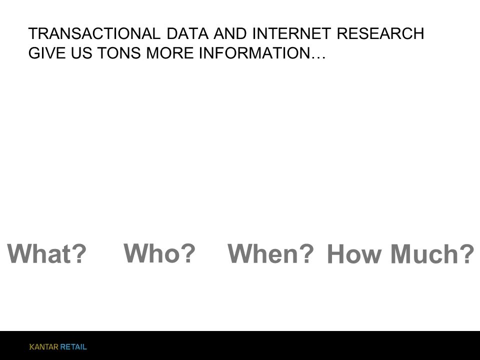 TRANSACTIONAL DATA AND INTERNET RESEARCH GIVE US TONS MORE INFORMATION… What? Who? When? How Much?