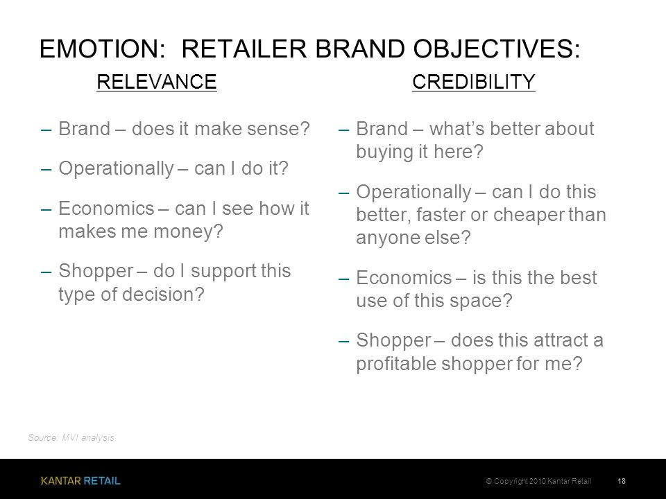 EMOTION: RETAILER BRAND OBJECTIVES: RELEVANCE CREDIBILITY –Brand – does it make sense? –Operationally – can I do it? –Economics – can I see how it mak