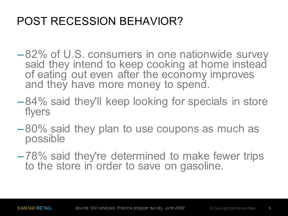 5© Copyright 2009 Kantar Retail POST RECESSION BEHAVIOR.