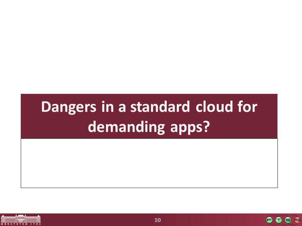10 Dangers in a standard cloud for demanding apps