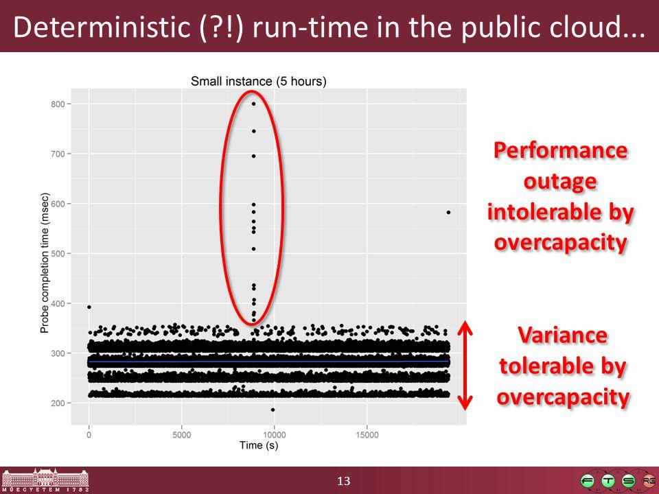 13 Deterministic ( !) run-time in the public cloud...