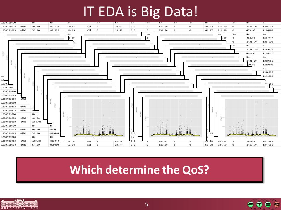 5 IT EDA is Big Data! Hypervizor (host + VMs), OS, application,... Which determine the QoS