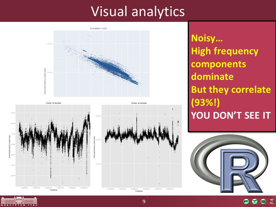9 Visual analytics Noisy… High frequency components dominate But they correlate (93%!) YOU DON'T SEE IT Noisy… High frequency components dominate But they correlate (93%!) YOU DON'T SEE IT