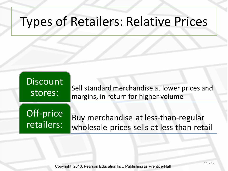 Types of Retailers: Relative Prices Sell standard merchandise at lower prices and margins, in return for higher volume Discount stores: Buy merchandis