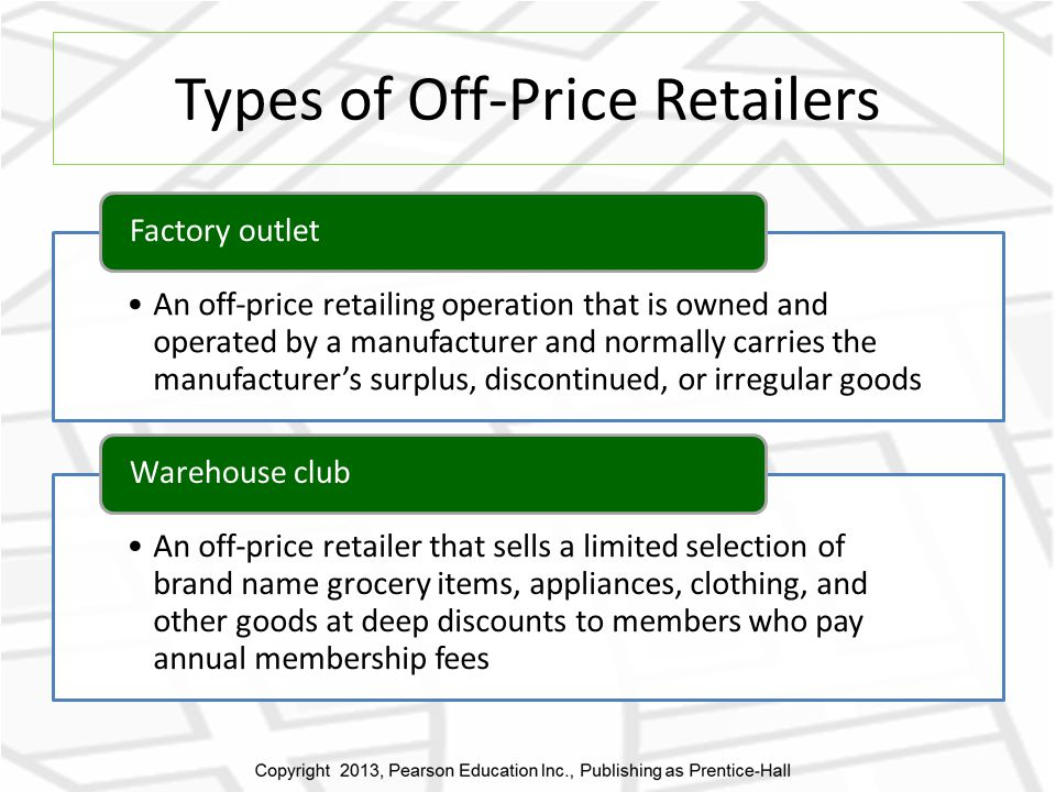 Types of Off-Price Retailers An off-price retailing operation that is owned and operated by a manufacturer and normally carries the manufacturer's sur