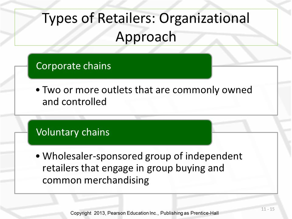 Types of Retailers: Organizational Approach Two or more outlets that are commonly owned and controlled Corporate chains Wholesaler-sponsored group of