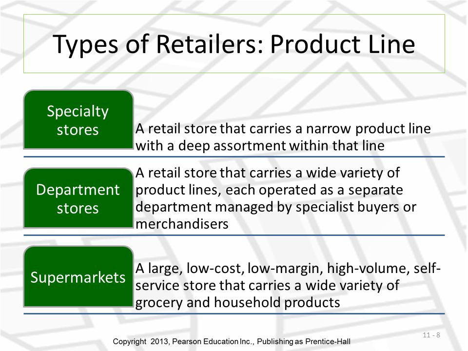 Types of Retailers: Product Line A retail store that carries a narrow product line with a deep assortment within that line Specialty stores A retail s