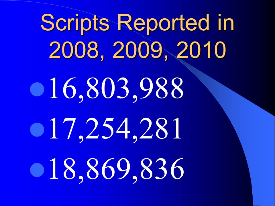 Scripts Reported in 2008, 2009, 2010 16,803,988 17,254,281 18,869,836