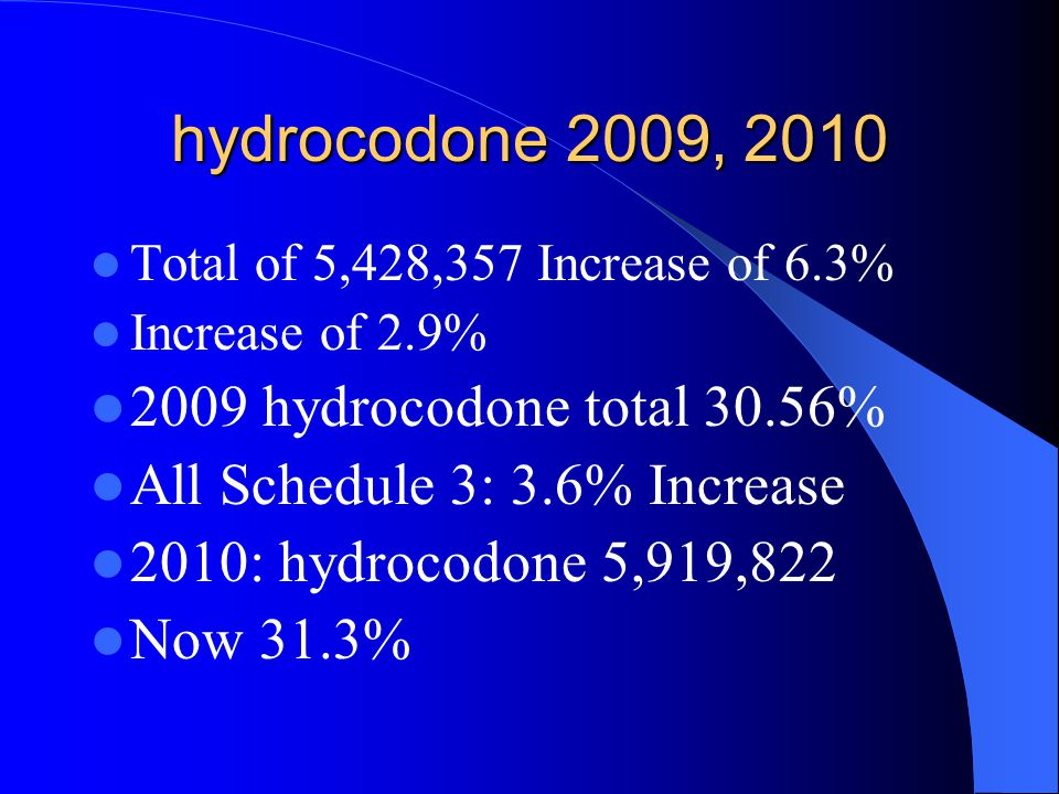 hydrocodone 2009, 2010 Total of 5,428,357 Increase of 6.3% Increase of 2.9% 2009 hydrocodone total 30.56% All Schedule 3: 3.6% Increase 2010: hydrocod
