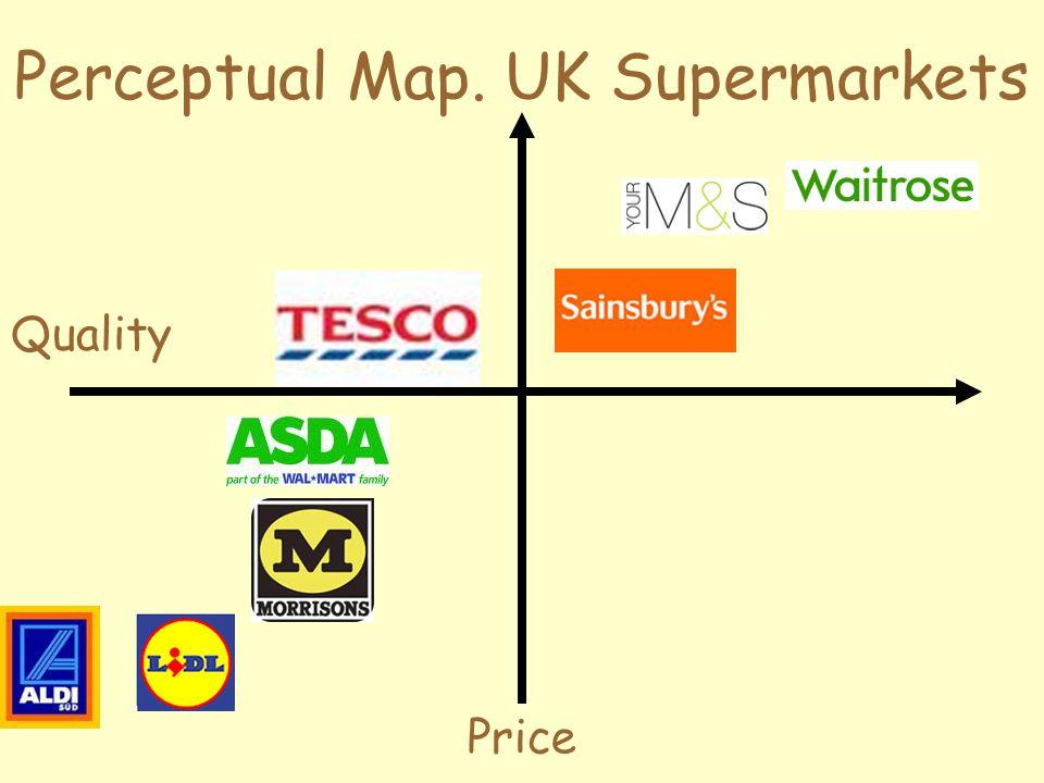Perceptual Map. UK Supermarkets Price Quality