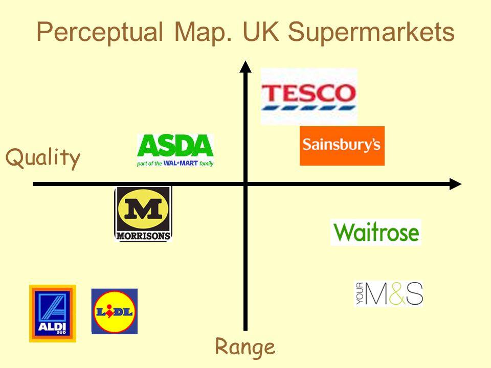 Perceptual Map. UK Supermarkets Range Quality