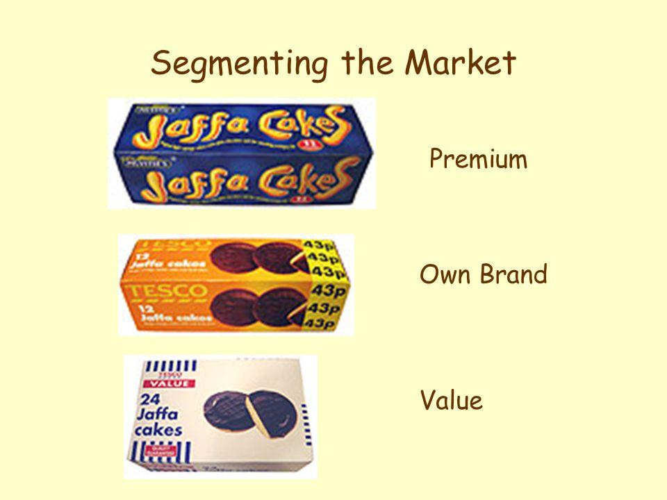 Segmenting the Market Premium Own Brand Value