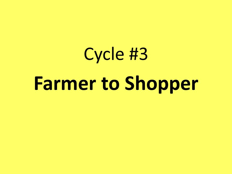 Cycle #3 Farmer to Shopper