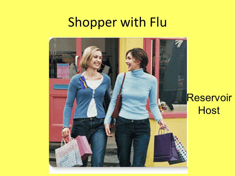 Shopper with Flu Reservoir Host