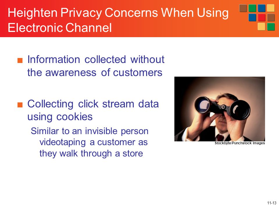 11-13 Heighten Privacy Concerns When Using Electronic Channel ■Information collected without the awareness of customers ■Collecting click stream data