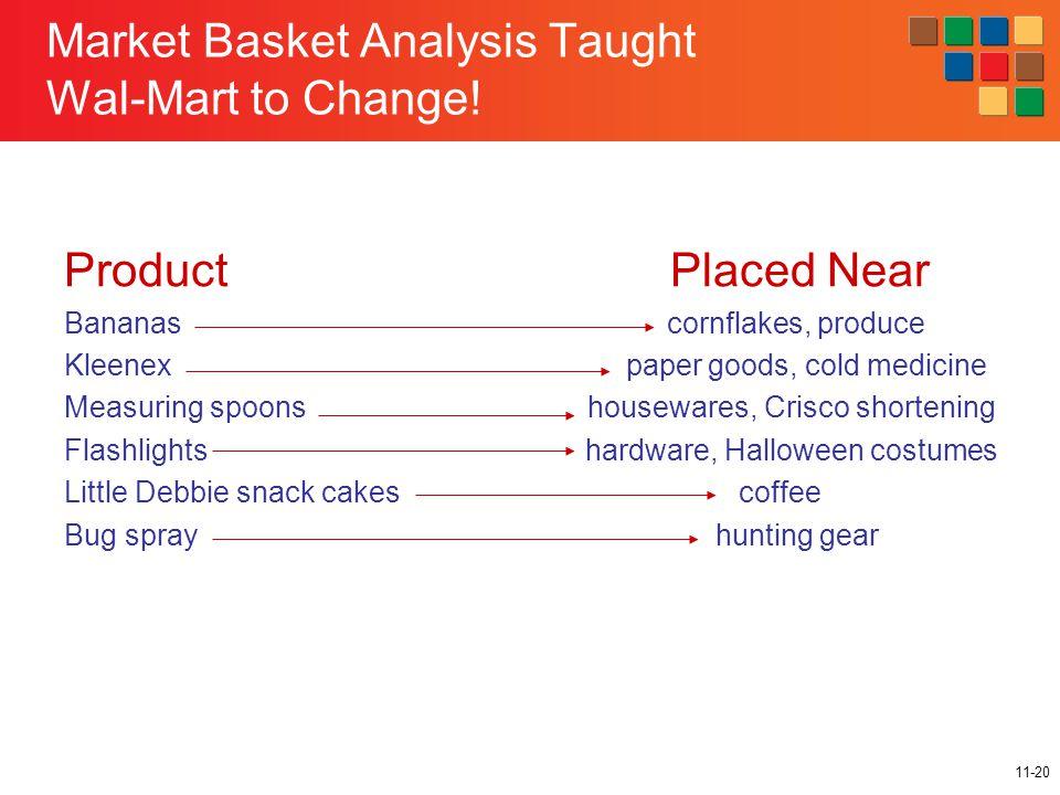 11-20 Market Basket Analysis Taught Wal-Mart to Change.