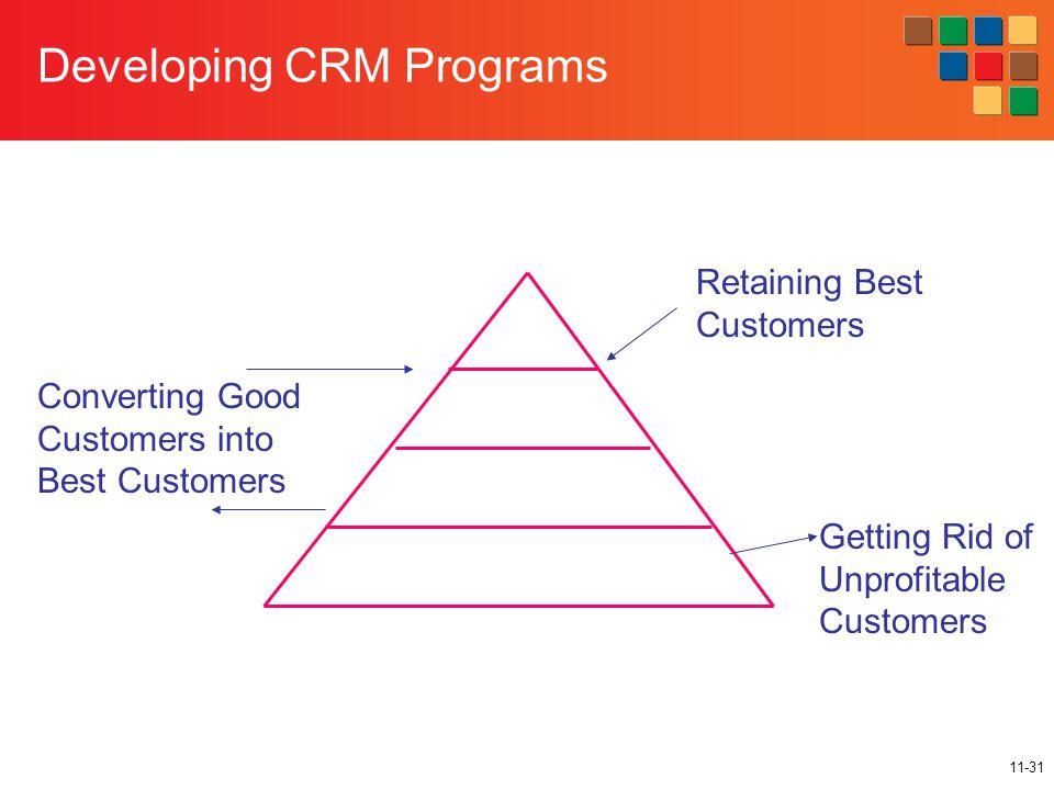 11-31 Developing CRM Programs Retaining Best Customers Converting Good Customers into Best Customers Getting Rid of Unprofitable Customers