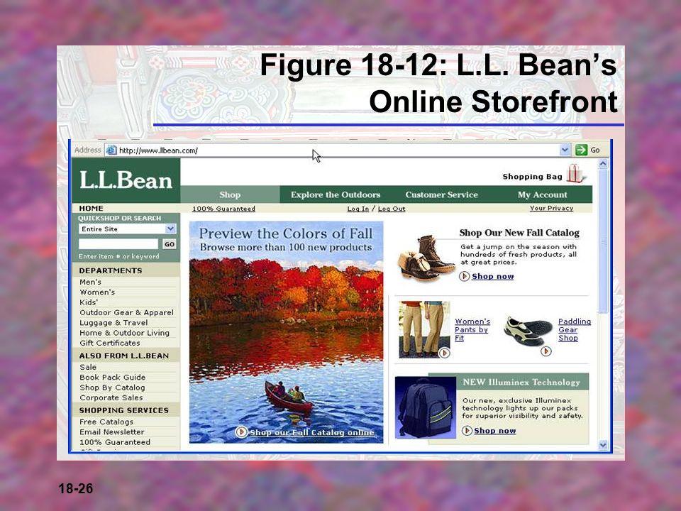 18-26 Figure 18-12: L.L. Bean's Online Storefront