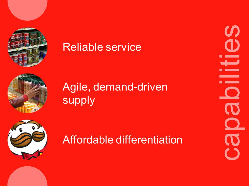 Reliable service Agile, demand-driven supply Affordable differentiation capabilities